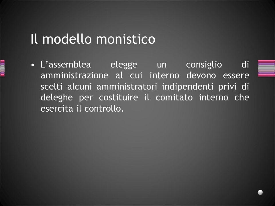27/03/2017Il modello monistico.