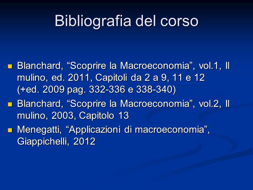 Bibliografia del corso