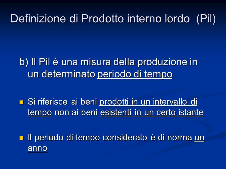 Definizione di Prodotto interno lordo (Pil)