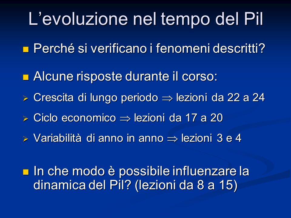 L'evoluzione nel tempo del Pil