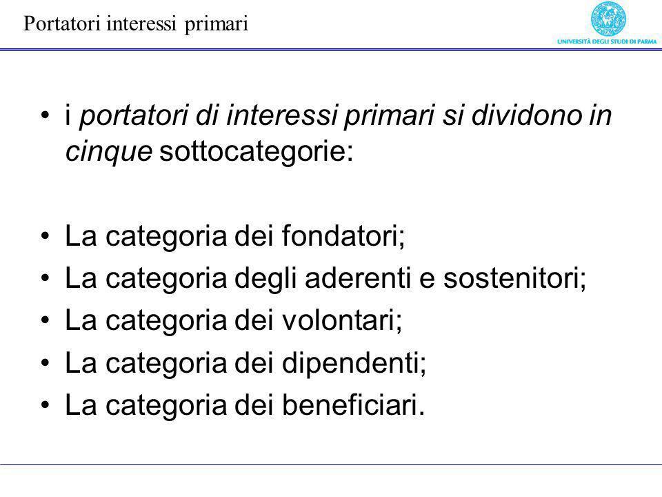 i portatori di interessi primari si dividono in cinque sottocategorie: