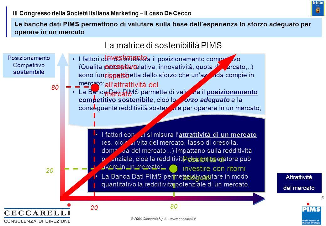 La matrice di sostenibilità PIMS