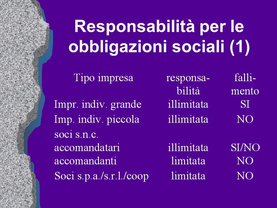 Responsabilità per le obbligazioni sociali (1)