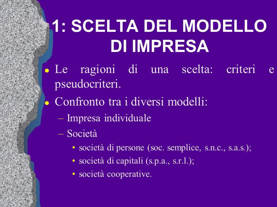1: SCELTA DEL MODELLO DI IMPRESA