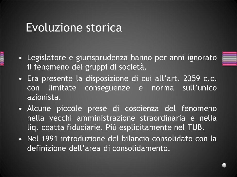 Evoluzione storica Legislatore e giurisprudenza hanno per anni ignorato il fenomeno dei gruppi di società.