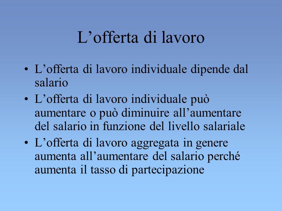 L'offerta di lavoroL'offerta di lavoro individuale dipende dal salario.