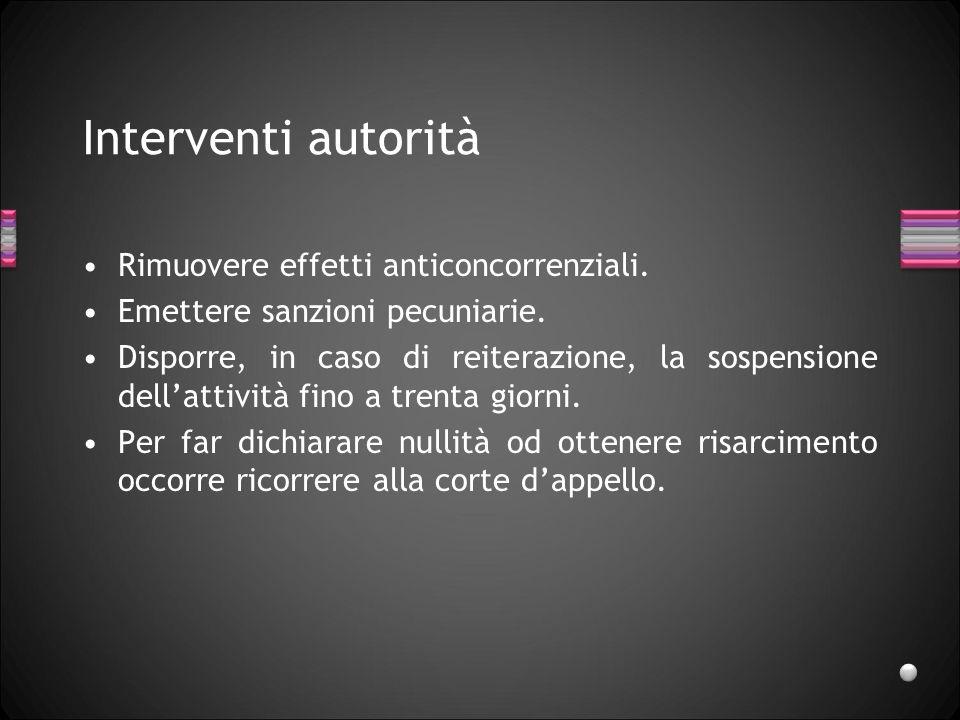 Interventi autorità Rimuovere effetti anticoncorrenziali.