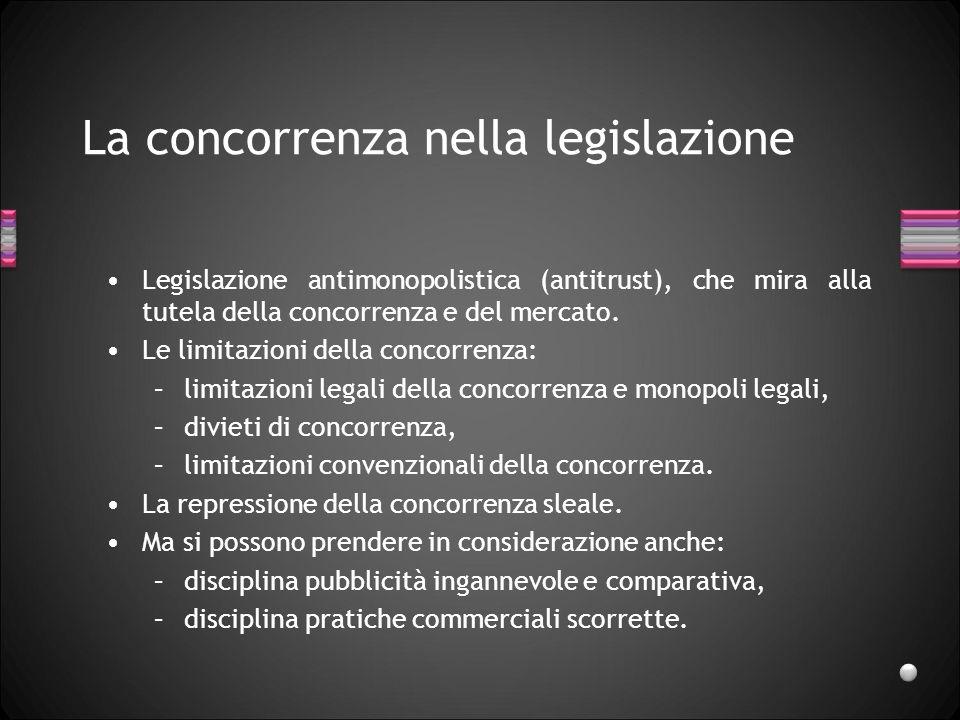 La concorrenza nella legislazione