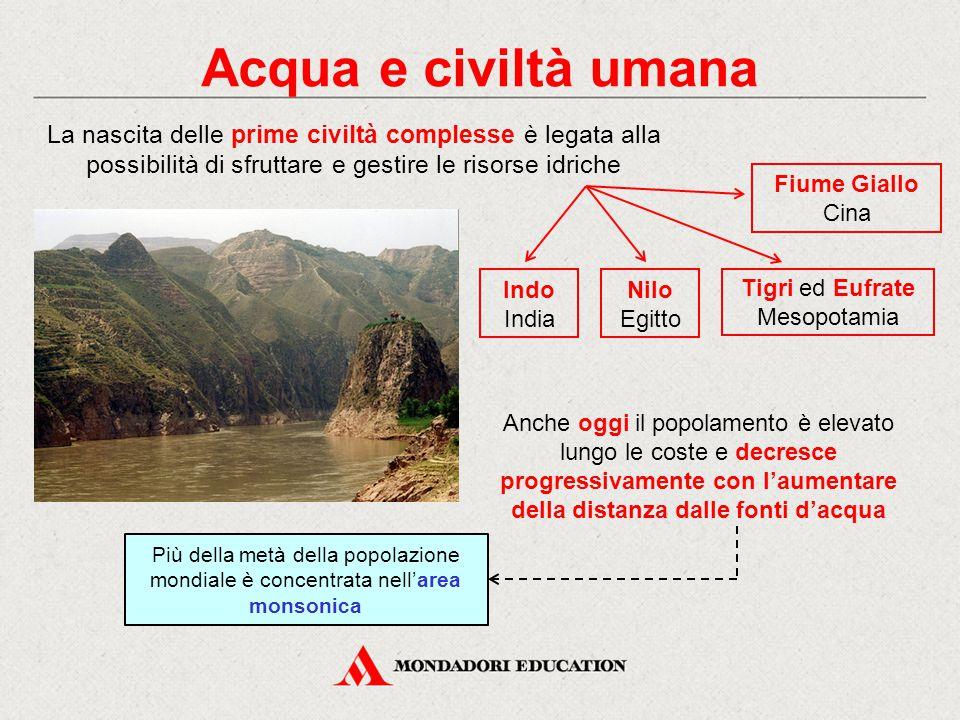 Acqua e civiltà umana La nascita delle prime civiltà complesse è legata alla possibilità di sfruttare e gestire le risorse idriche.