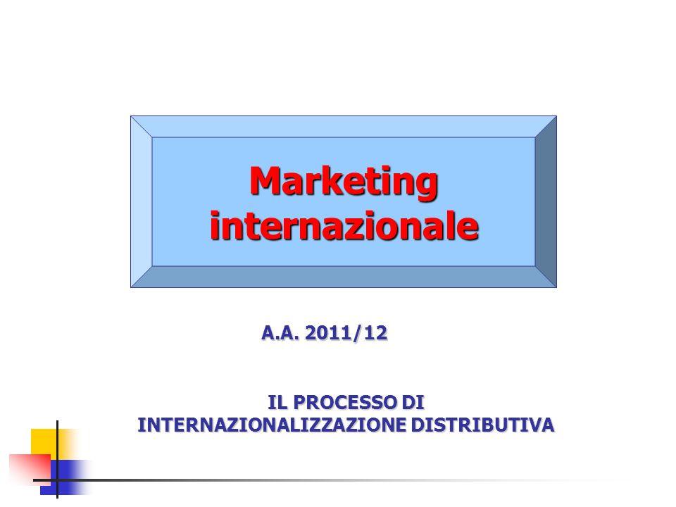 Marketing internazionale INTERNAZIONALIZZAZIONE DISTRIBUTIVA