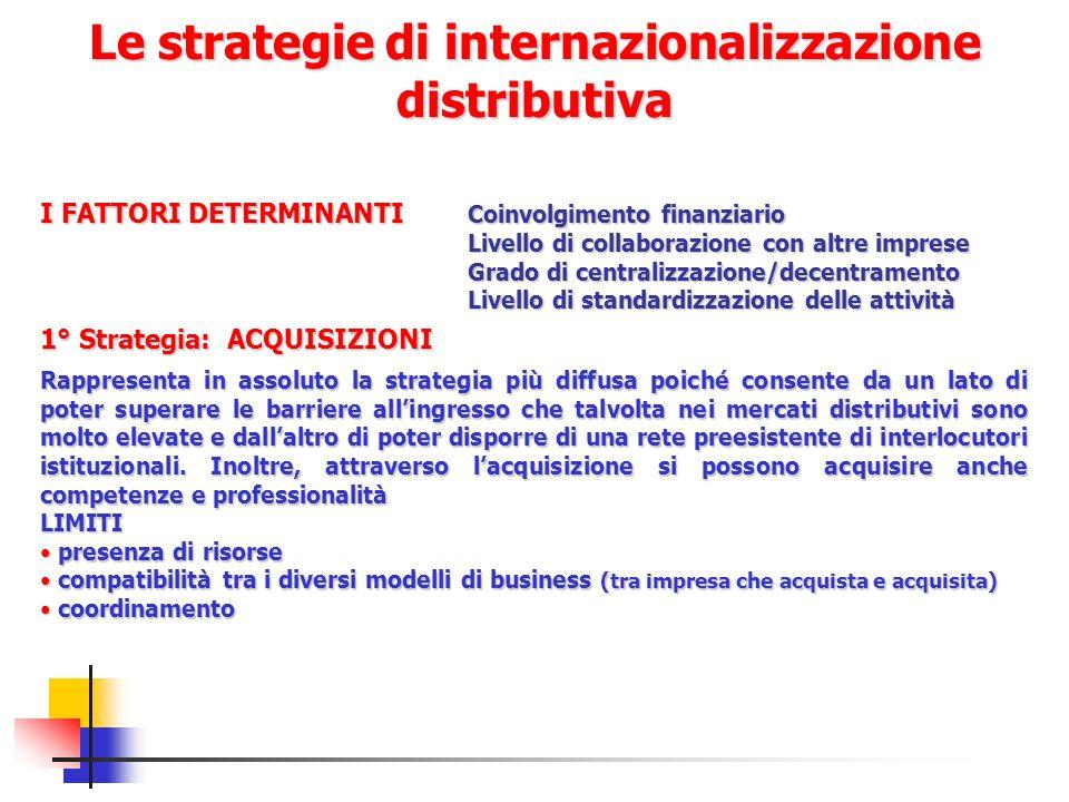 Le strategie di internazionalizzazione distributiva