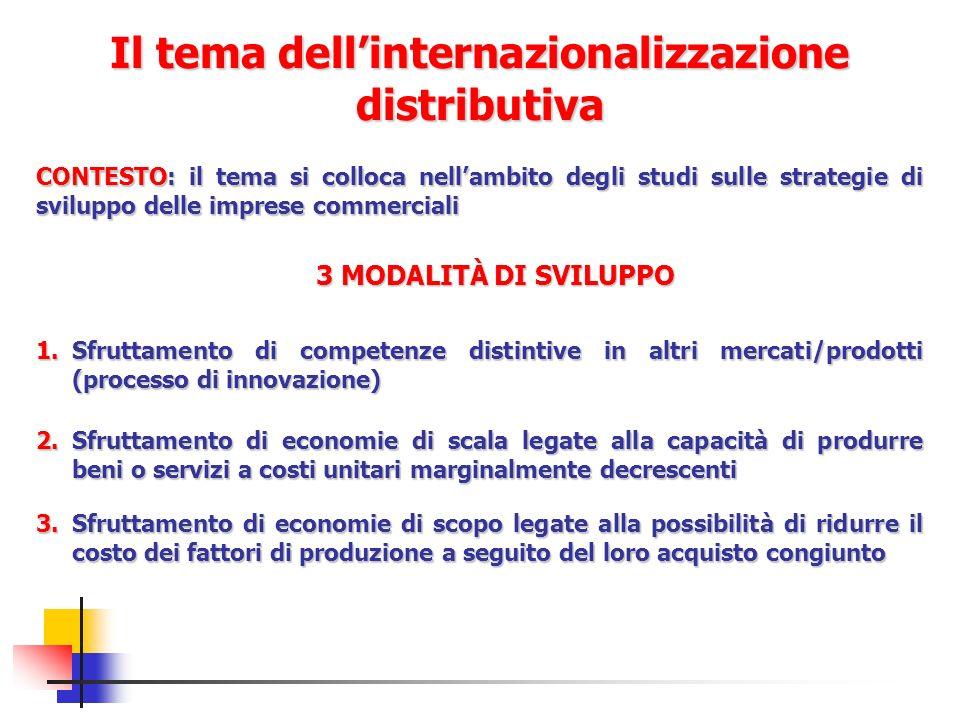 Il tema dell'internazionalizzazione distributiva