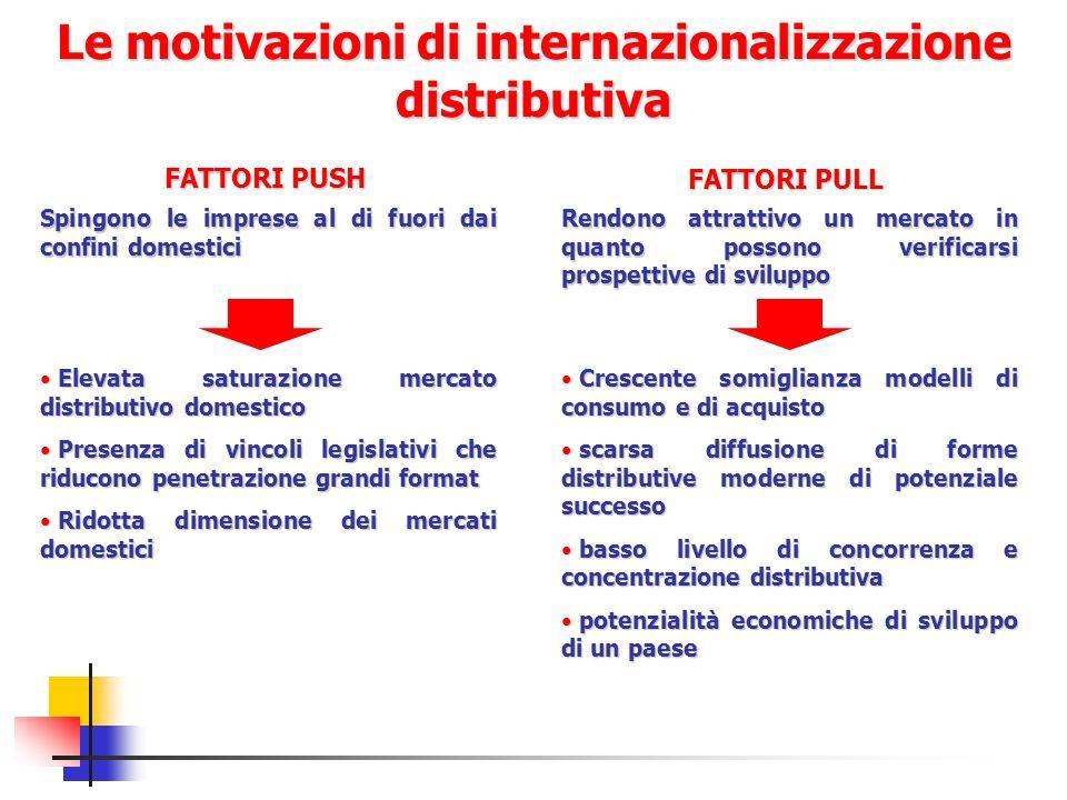 Le motivazioni di internazionalizzazione distributiva
