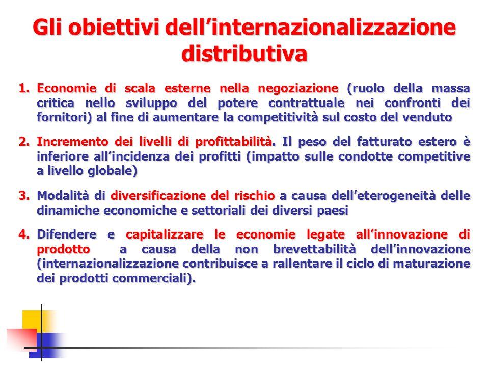 Gli obiettivi dell'internazionalizzazione distributiva