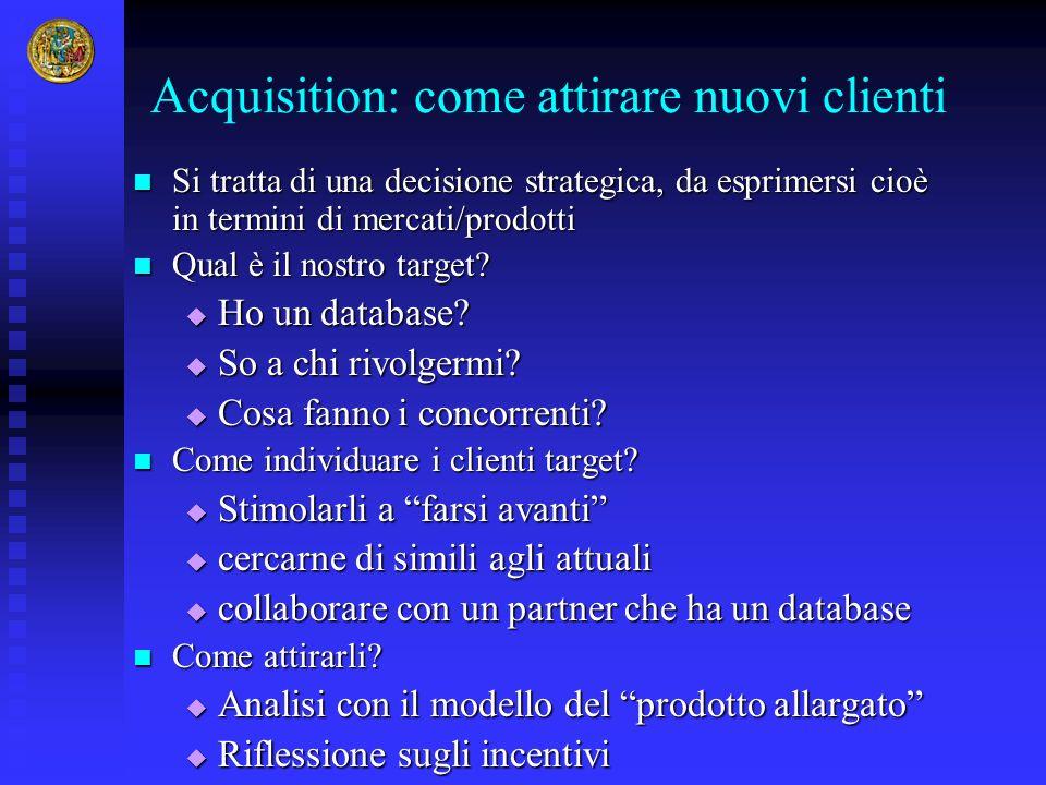 Acquisition: come attirare nuovi clienti
