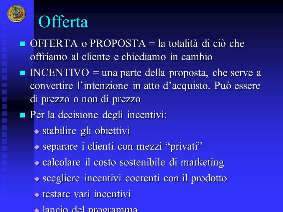 Offerta OFFERTA o PROPOSTA = la totalità di ciò che offriamo al cliente e chiediamo in cambio.