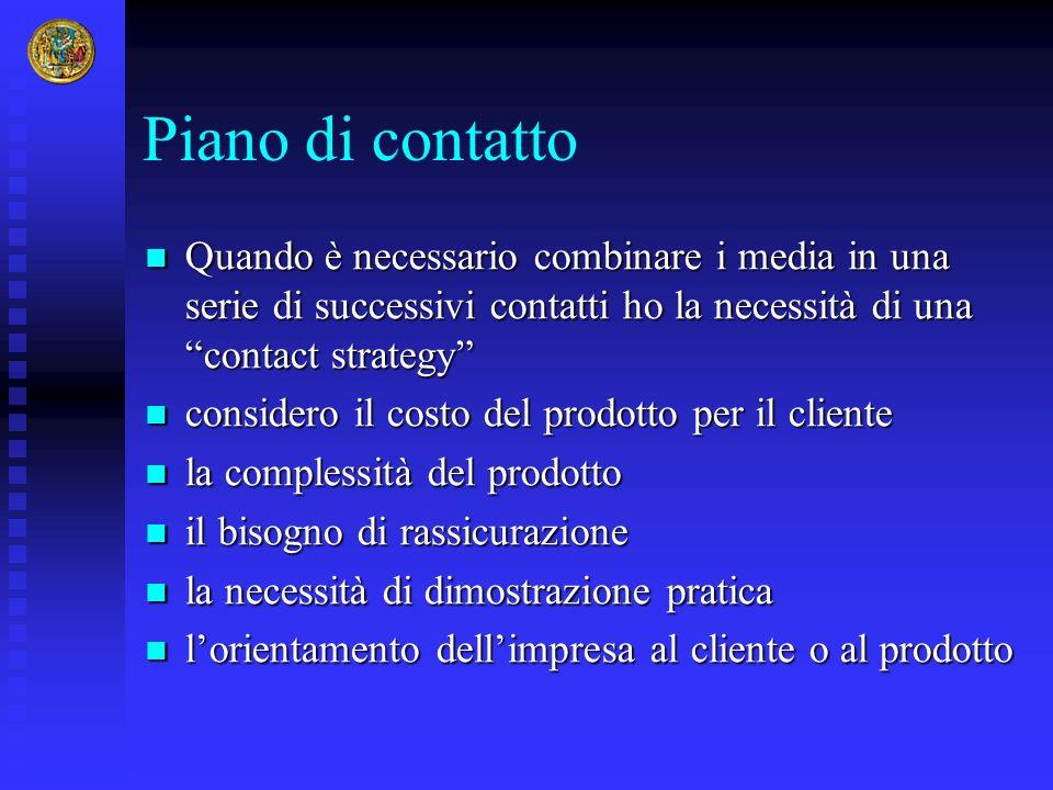 Piano di contatto Quando è necessario combinare i media in una serie di successivi contatti ho la necessità di una contact strategy