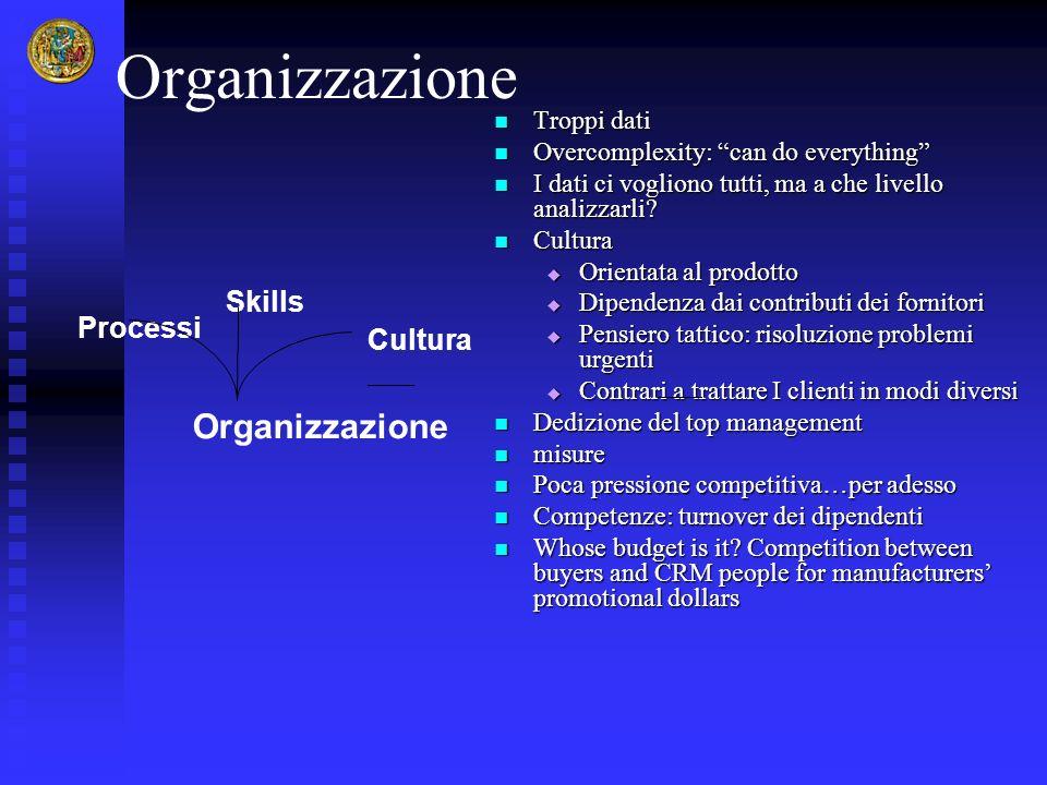 Organizzazione Organizzazione Skills Processi Cultura Troppi dati