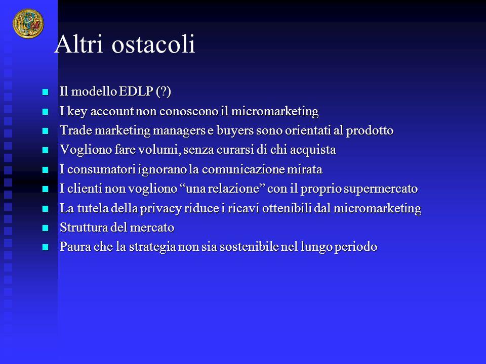 Altri ostacoli Il modello EDLP ( )