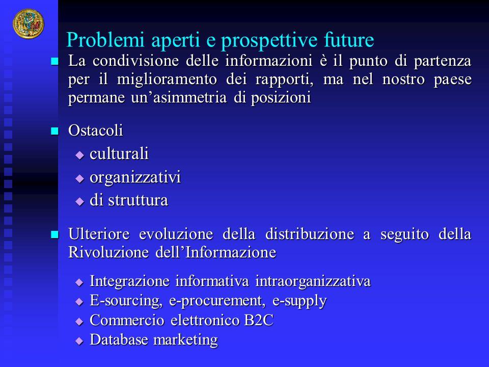 Problemi aperti e prospettive future