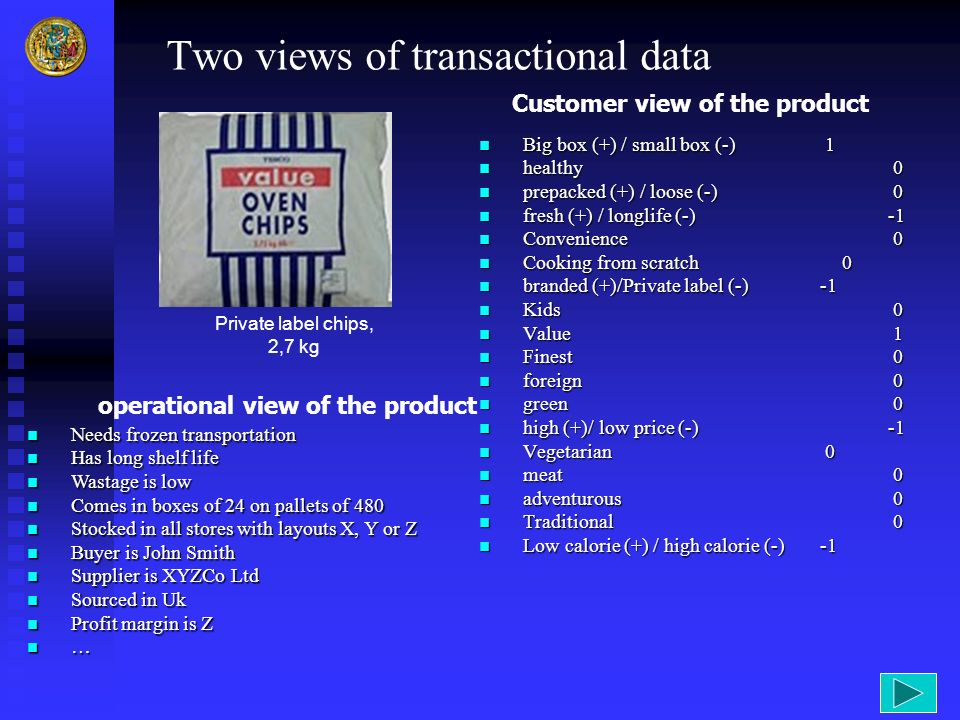 Two views of transactional data