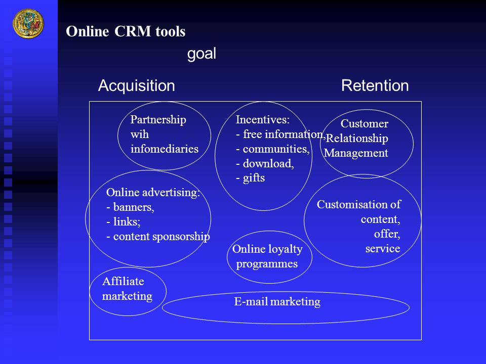 goal Acquisition Retention Online CRM tools Customisation of content,