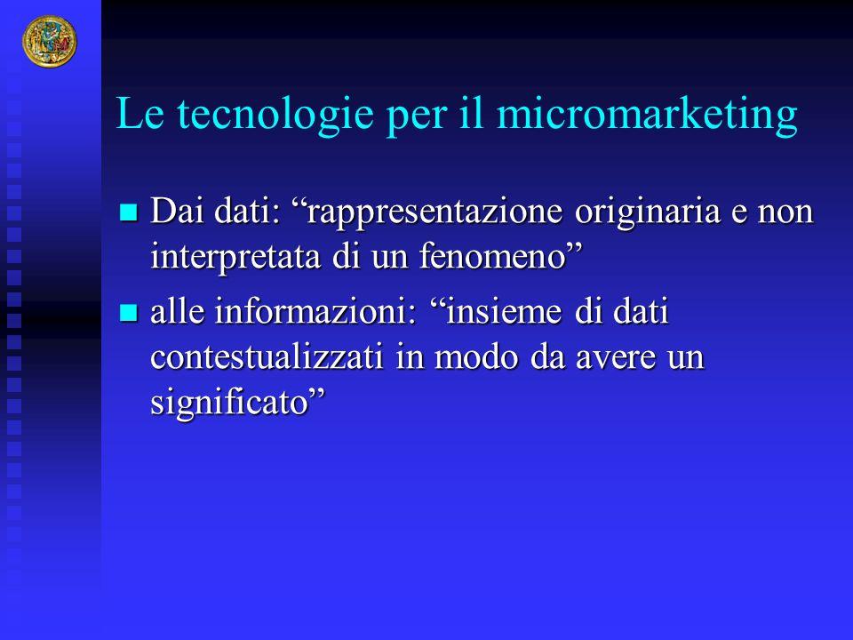 Le tecnologie per il micromarketing