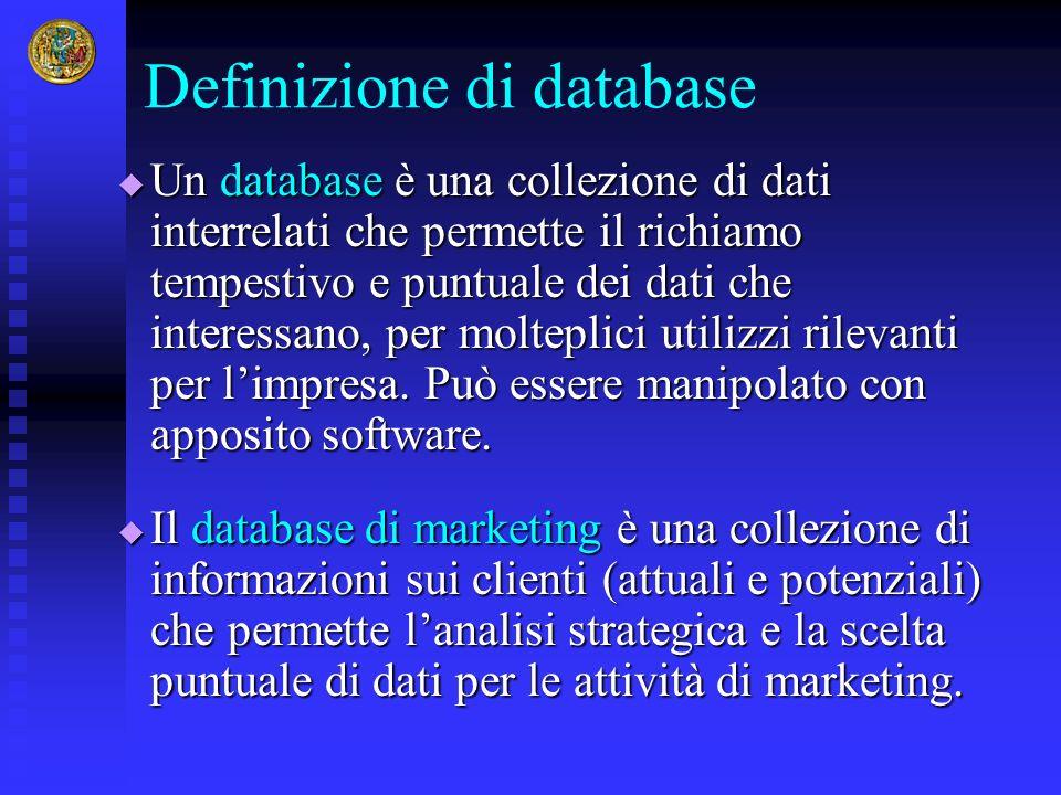 Definizione di database