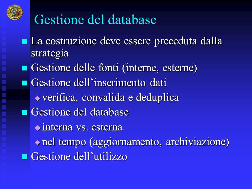 Gestione del database La costruzione deve essere preceduta dalla strategia. Gestione delle fonti (interne, esterne)
