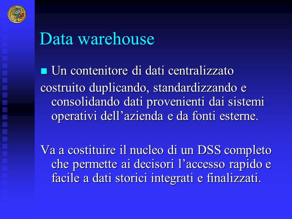 Data warehouse Un contenitore di dati centralizzato