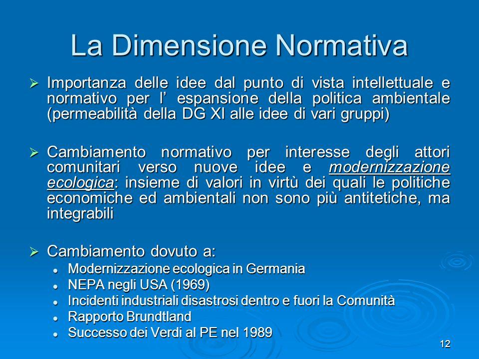 La Dimensione Normativa