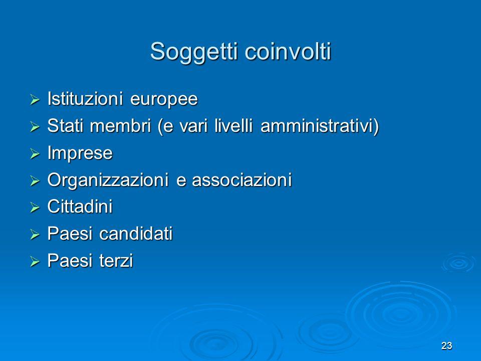 Soggetti coinvolti Istituzioni europee