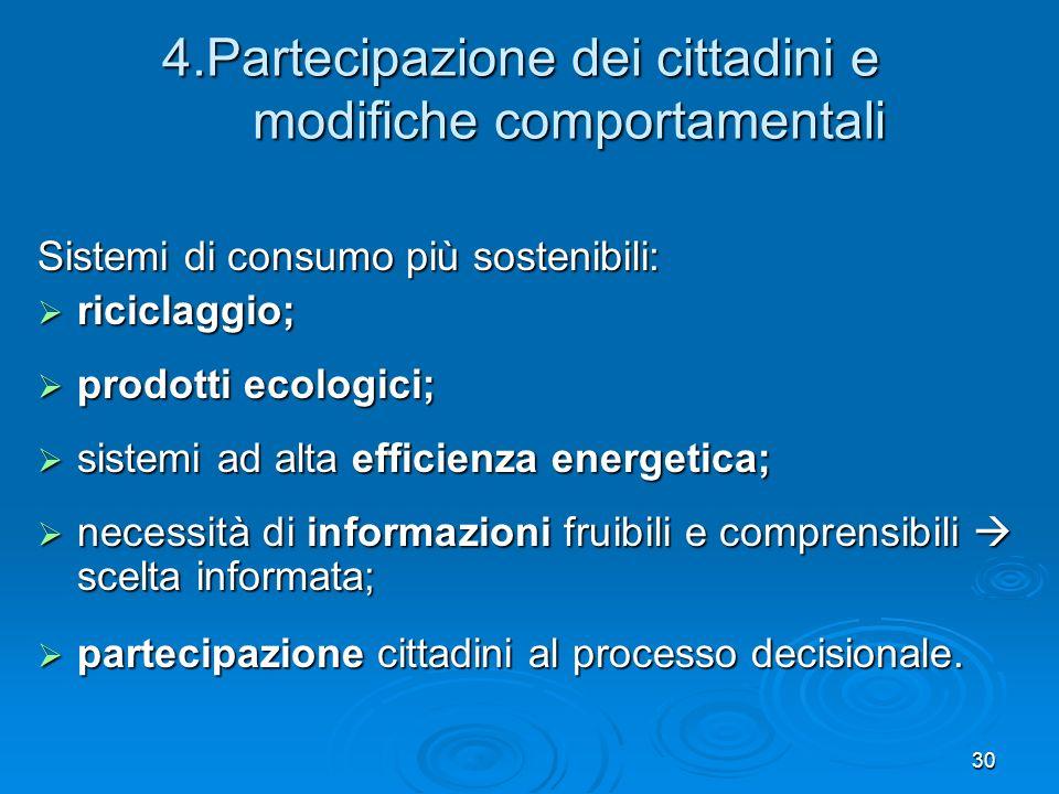 4.Partecipazione dei cittadini e modifiche comportamentali