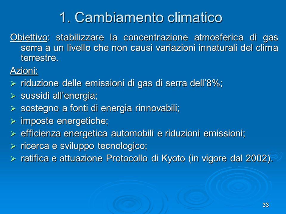1. Cambiamento climatico