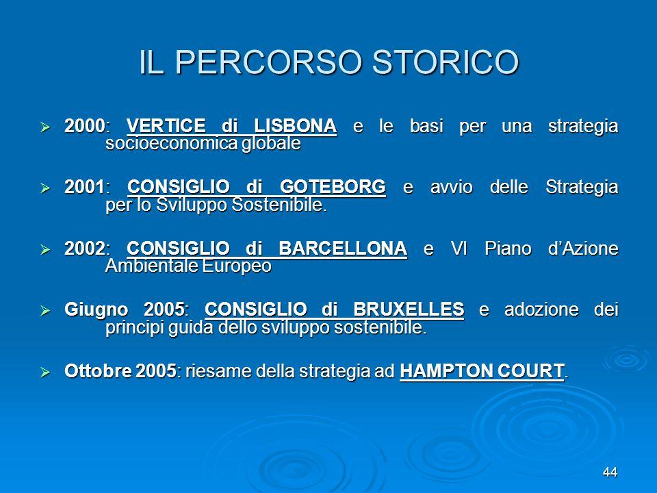 IL PERCORSO STORICO 2000: VERTICE di LISBONA e le basi per una strategia socioeconomica globale.