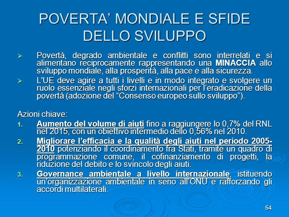POVERTA' MONDIALE E SFIDE DELLO SVILUPPO