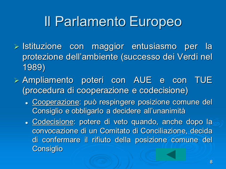 Il Parlamento EuropeoIstituzione con maggior entusiasmo per la protezione dell'ambiente (successo dei Verdi nel 1989)