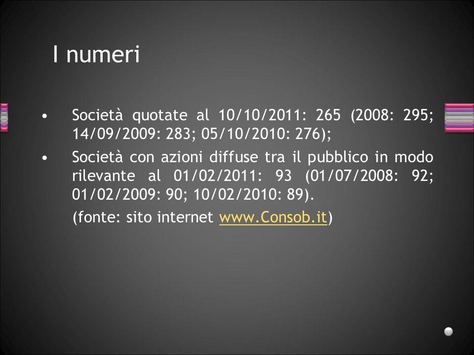 I numeri Società quotate al 10/10/2011: 265 (2008: 295; 14/09/2009: 283; 05/10/2010: 276);