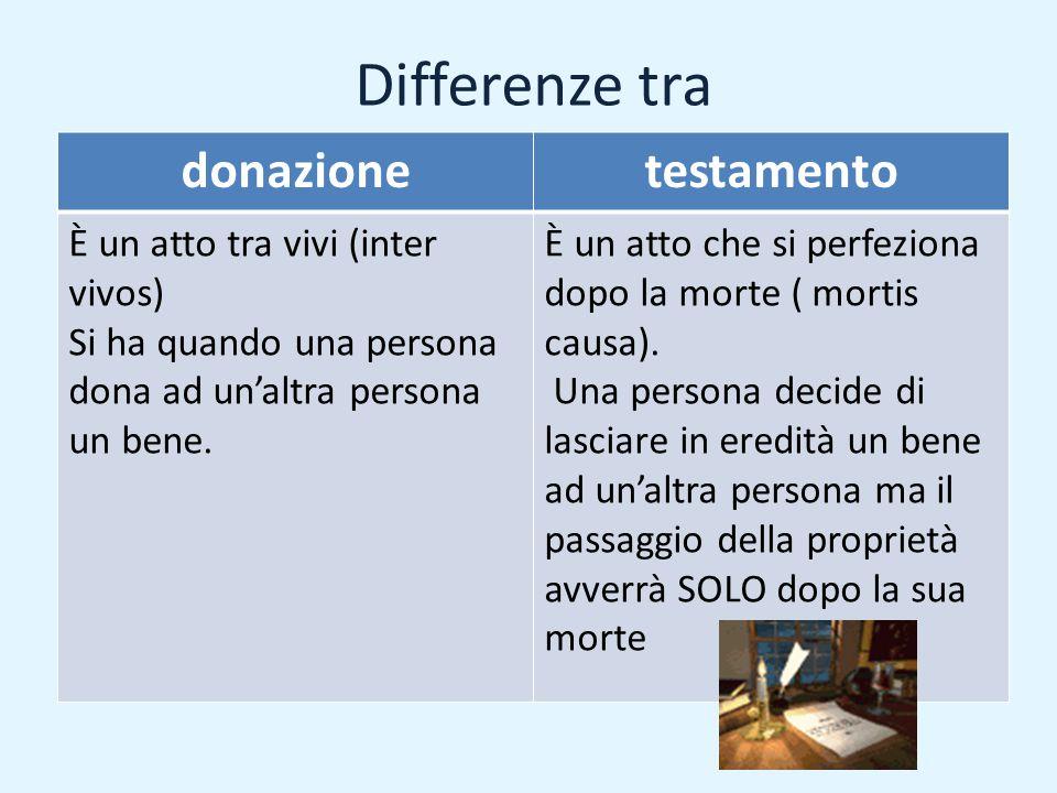 Differenze tra donazione testamento È un atto tra vivi (inter vivos)
