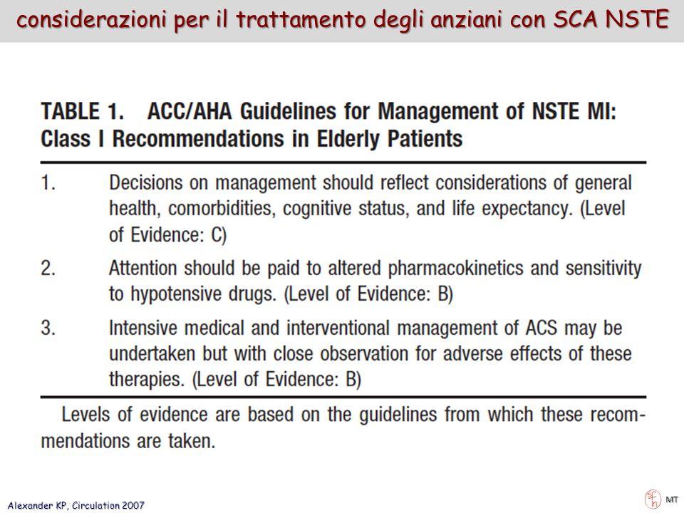 considerazioni per il trattamento degli anziani con SCA NSTE