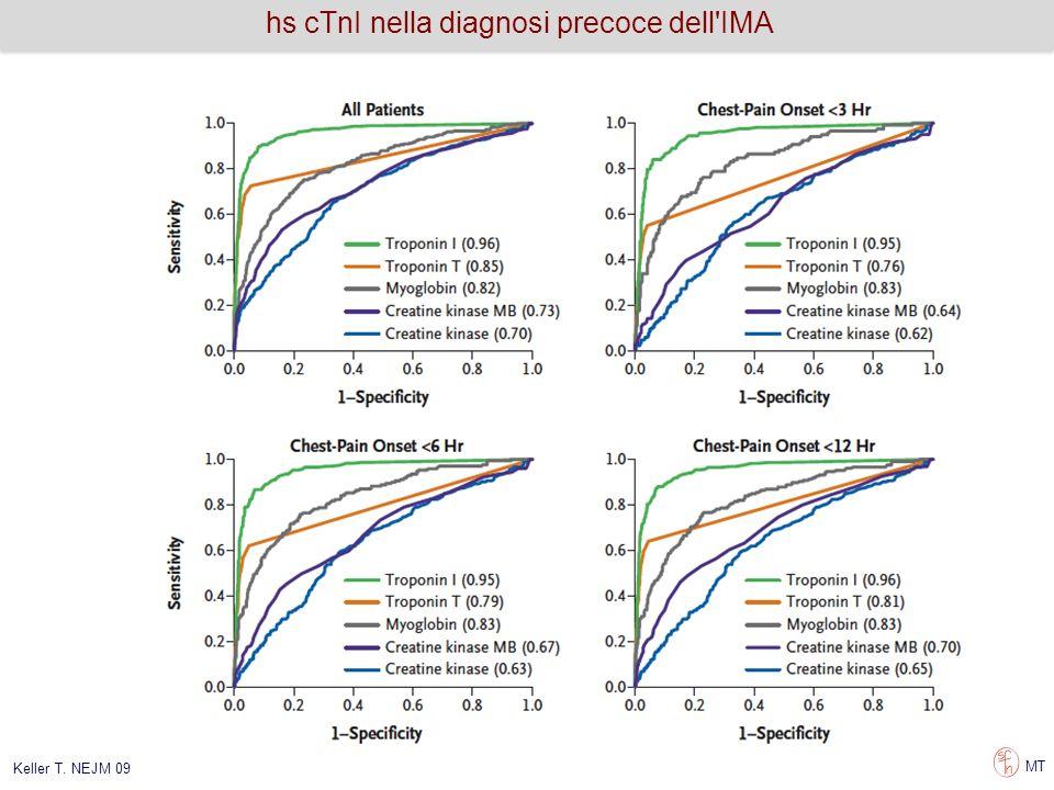 hs cTnI nella diagnosi precoce dell IMA
