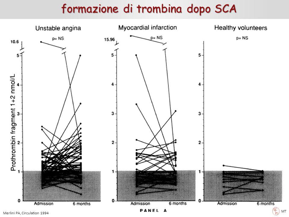 formazione di trombina dopo SCA
