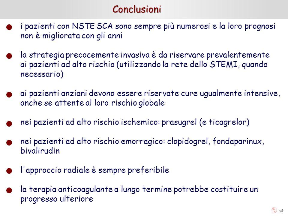 Conclusioni i pazienti con NSTE SCA sono sempre più numerosi e la loro prognosi non è migliorata con gli anni.