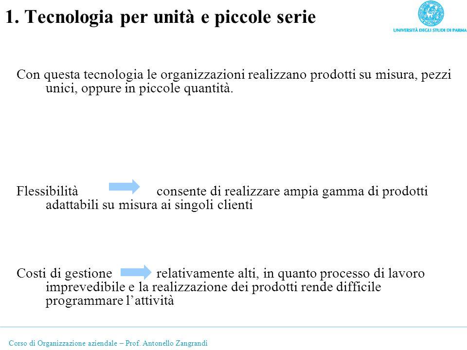 1. Tecnologia per unità e piccole serie