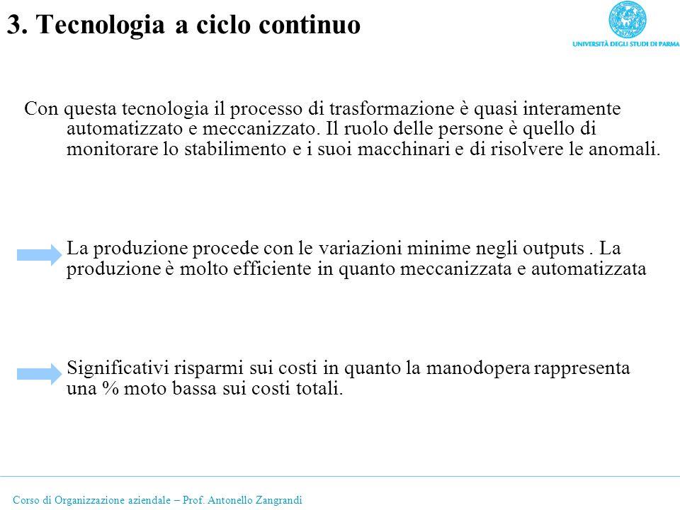 3. Tecnologia a ciclo continuo