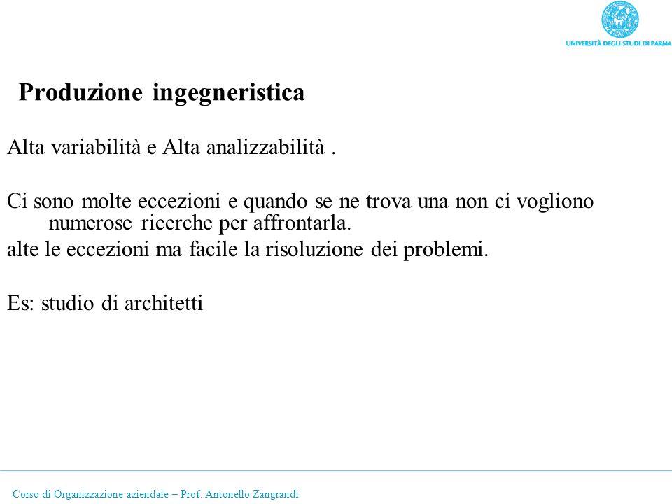 Produzione ingegneristica