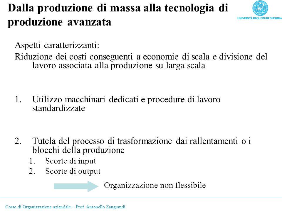 Dalla produzione di massa alla tecnologia di produzione avanzata