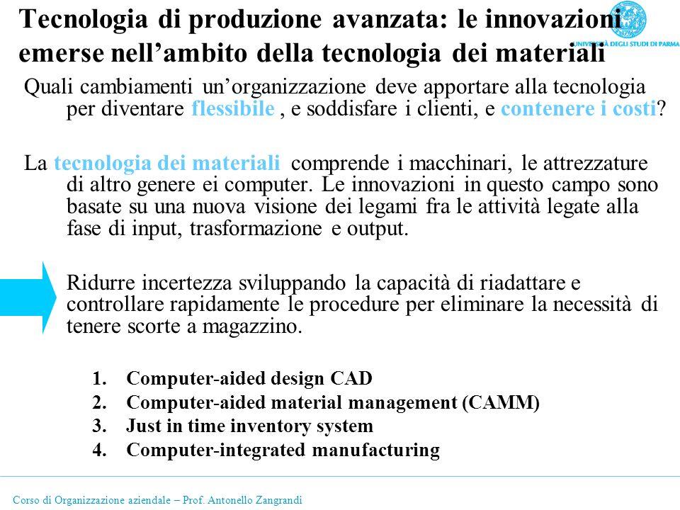 Tecnologia di produzione avanzata: le innovazioni emerse nell'ambito della tecnologia dei materiali