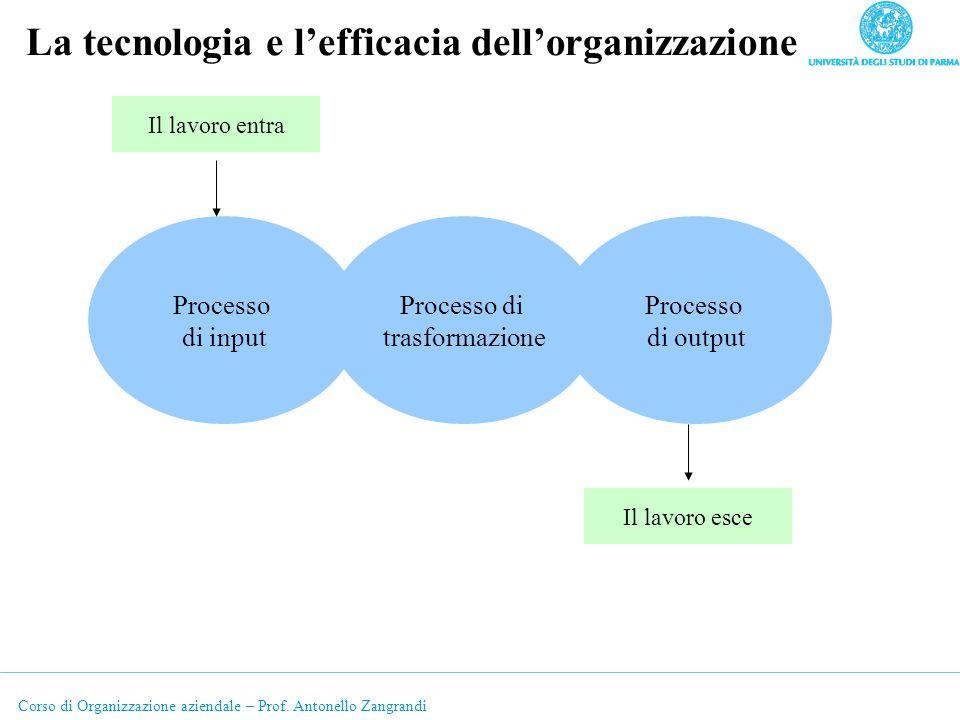 La tecnologia e l'efficacia dell'organizzazione