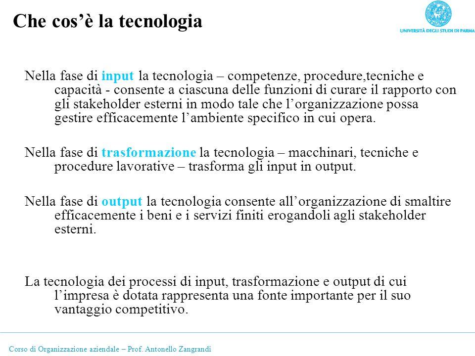 Che cos'è la tecnologia